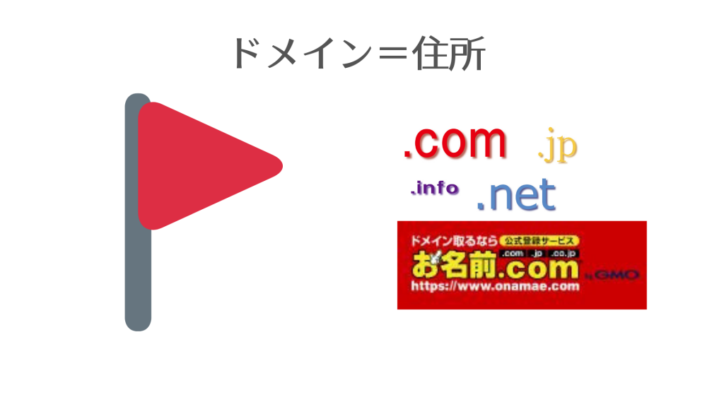 翻訳者のためのアフィリエイトブログの立ち上げ方